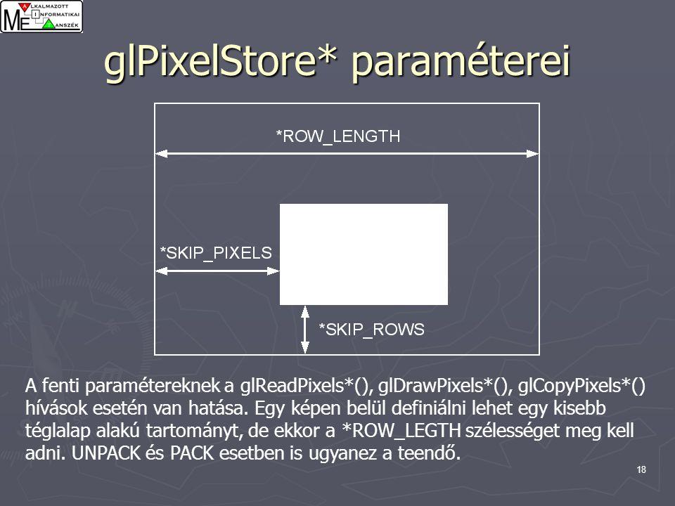 18 glPixelStore* paraméterei A fenti paramétereknek a glReadPixels*(), glDrawPixels*(), glCopyPixels*() hívások esetén van hatása. Egy képen belül def