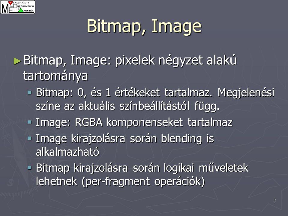 4 Bitmap, Image glRasterPos{234}{sifd}{v}(TYPE x, TYPE y, TYPE z, TYPE w); Aktuális raszterpozíció beállítása az X, Y, Z, W pozícióba.