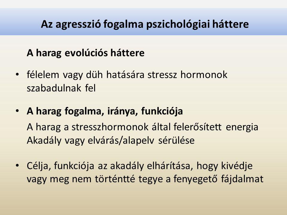 Az agresszió fogalma pszichológiai háttere A harag evolúciós háttere félelem vagy düh hatására stressz hormonok szabadulnak fel A harag fogalma, irány