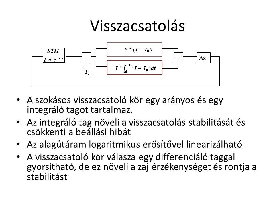Visszacsatolás A szokásos visszacsatoló kör egy arányos és egy integráló tagot tartalmaz. Az integráló tag növeli a visszacsatolás stabilitását és csö