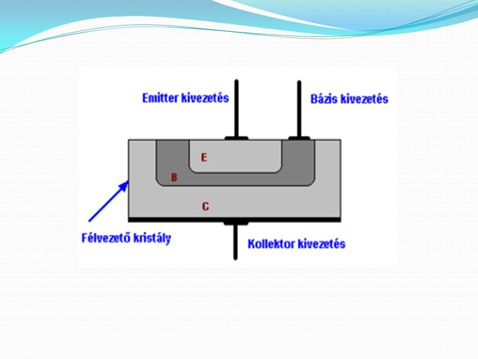 Egy NPN-tranzisztor átmenetei közelében a P-típusú bázisból diffúzióval átjutnak a lyukak az N típusú emitterbe és kollektorba.