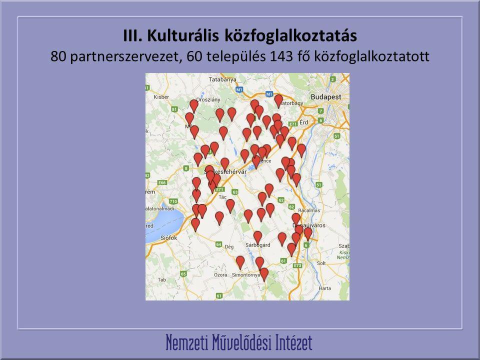 III. Kulturális közfoglalkoztatás 80 partnerszervezet, 60 település 143 fő közfoglalkoztatott