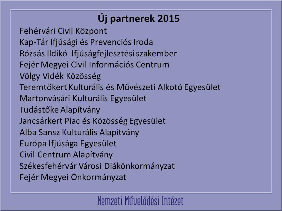 Új partnerek 2015 Fehérvári Civil Központ Kap-Tár Ifjúsági és Prevenciós Iroda Rózsás Ildikó Ifjúságfejlesztési szakember Fejér Megyei Civil Informáci