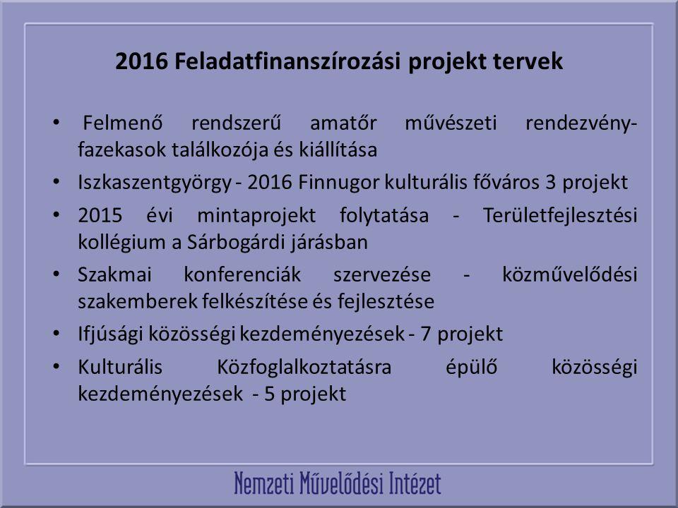 2016 év tervei Feladatfinanszírozás: 35 projekt 70 település Közfoglalkoztatás: 120 partner 85 település