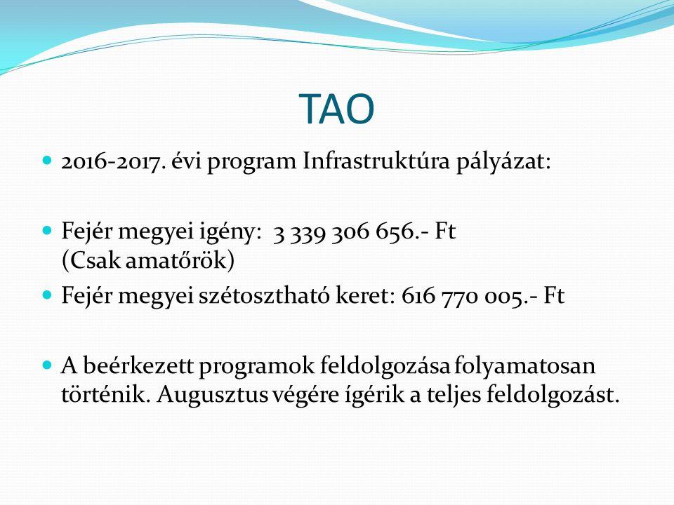 TAO 2016-2017. évi program Infrastruktúra pályázat: Fejér megyei igény: 3 339 306 656.- Ft (Csak amatőrök) Fejér megyei szétosztható keret: 616 770 00