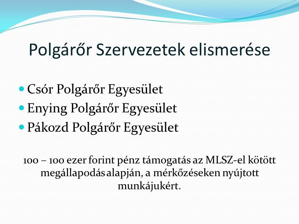 Polgárőr Szervezetek elismerése Csór Polgárőr Egyesület Enying Polgárőr Egyesület Pákozd Polgárőr Egyesület 100 – 100 ezer forint pénz támogatás az ML