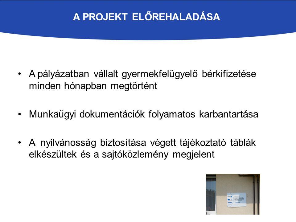 PÉNZÜGYI ESEMÉNYEK Előleg (kifizetési kérelem benyújtva 2015.04.23.) Igényelt és jóváhagyott támogatási összegek Kifizetett összeg 1.
