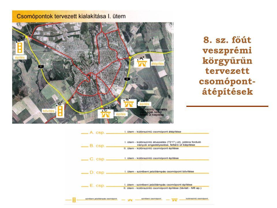 8. sz. főút veszprémi körgyűrűn tervezett csomópont- átépítések