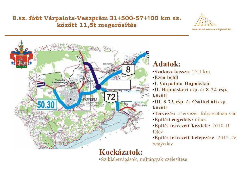 8.sz. főút Várpalota-Veszprém 31+500-57+ 1 00 km sz.