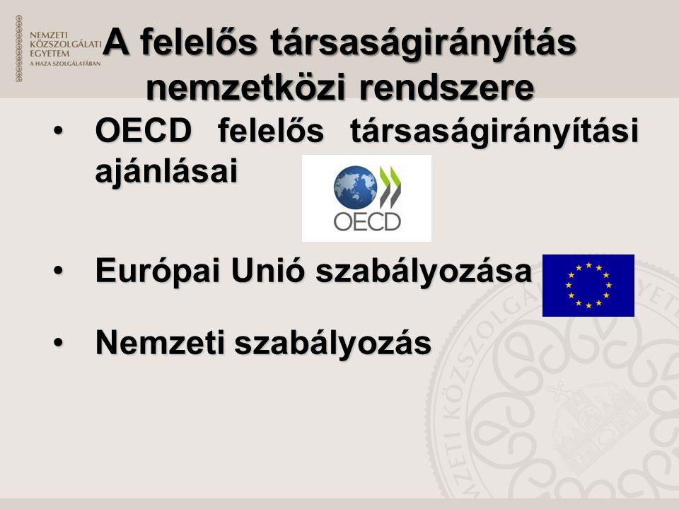 A felelős társaságirányítás nemzetközi rendszere OECD felelős társaságirányítási ajánlásaiOECD felelős társaságirányítási ajánlásai Európai Unió szabályozásaEurópai Unió szabályozása Nemzeti szabályozásNemzeti szabályozás