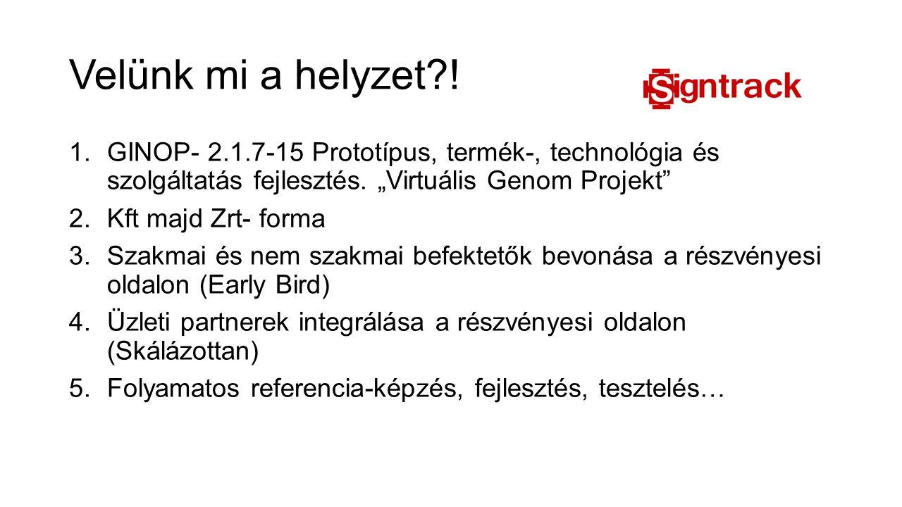 """Velünk mi a helyzet?! 1.GINOP- 2.1.7-15 Prototípus, termék-, technológia és szolgáltatás fejlesztés. """"Virtuális Genom Projekt"""" 2.Kft majd Zrt- forma 3"""