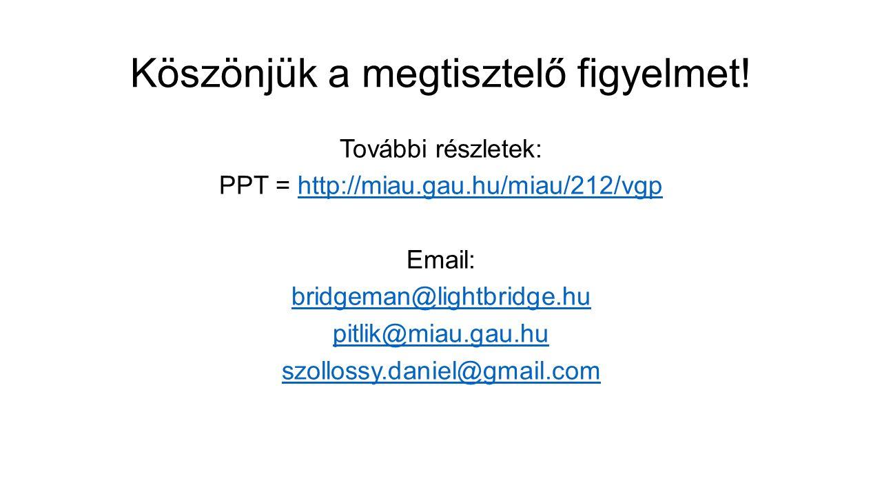 Köszönjük a megtisztelő figyelmet! További részletek: PPT = http://miau.gau.hu/miau/212/vgphttp://miau.gau.hu/miau/212/vgp Email: bridgeman@lightbridg