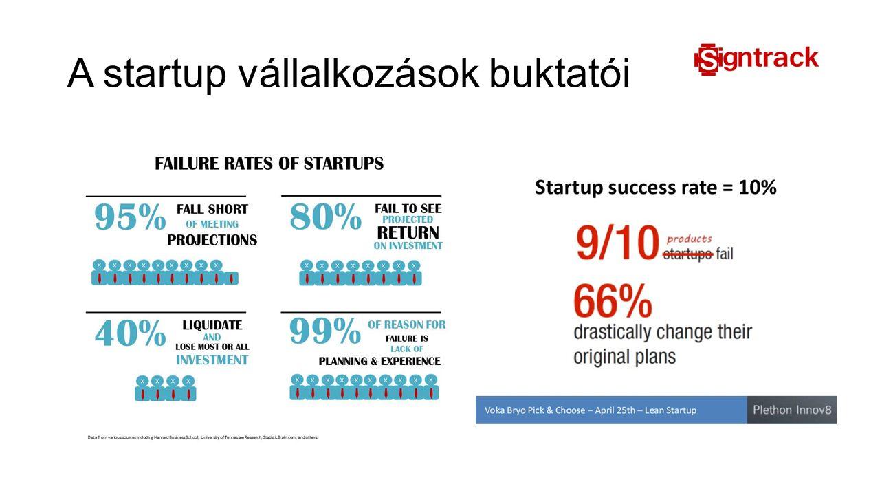 A startup vállalkozások buktatói
