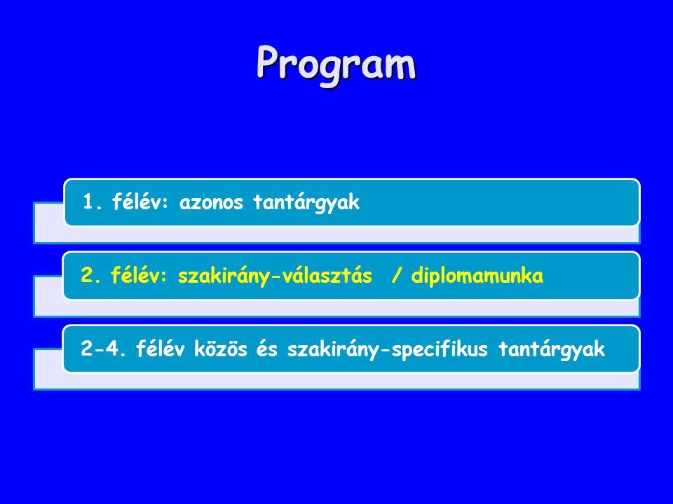 Program 1. félév: azonos tantárgyak2. félév: szakirány-választás / diplomamunka2-4. félév közös és szakirány-specifikus tantárgyak