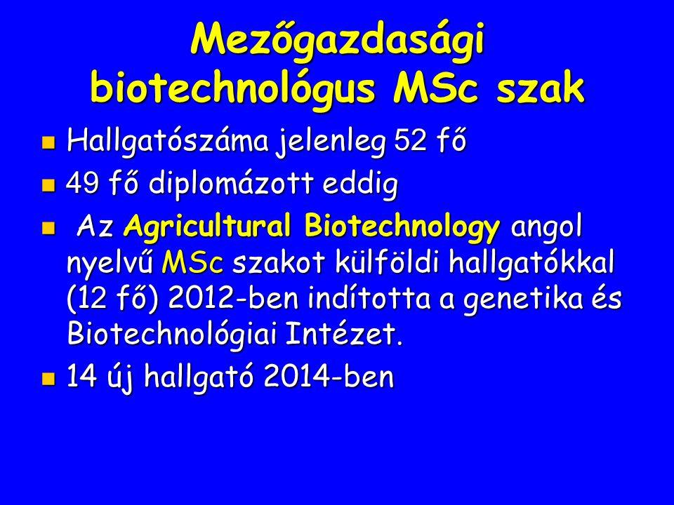 Mezőgazdasági biotechnológus MSc szak Hallgatószáma jelenleg 52 fő Hallgatószáma jelenleg 52 fő 49 fő diplomázott eddig 49 fő diplomázott eddig Az Agricultural Biotechnology angol nyelvű MSc szakot külföldi hallgatókkal (1 2 fő) 2012-ben indította a genetika és Biotechnológiai Intézet.