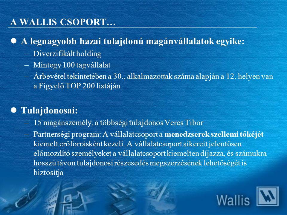 A WALLIS CSOPORT… A legnagyobb hazai tulajdonú magánvállalatok egyike: –Diverzifikált holding –Mintegy 100 tagvállalat –Árbevétel tekintetében a 30., alkalmazottak száma alapján a 12.