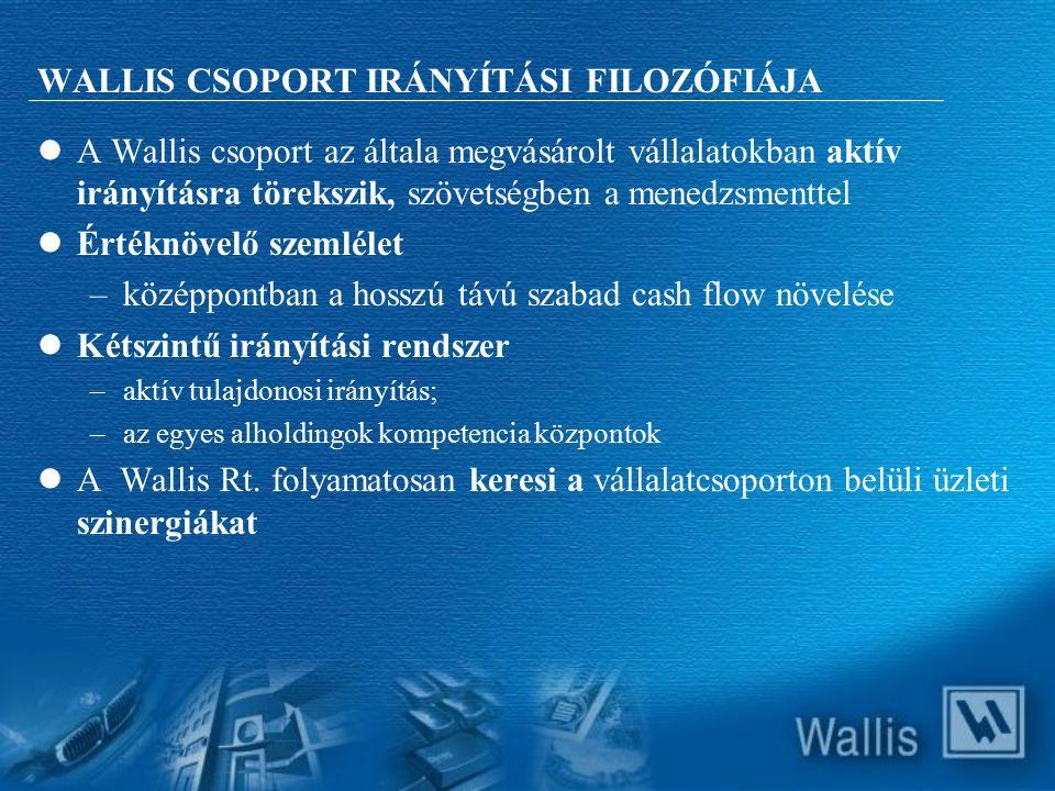 WALLIS CSOPORT IRÁNYÍTÁSI FILOZÓFIÁJA A Wallis csoport az általa megvásárolt vállalatokban aktív irányításra törekszik, szövetségben a menedzsmenttel Értéknövelő szemlélet –középpontban a hosszú távú szabad cash flow növelése Kétszintű irányítási rendszer –aktív tulajdonosi irányítás; –az egyes alholdingok kompetencia központok A Wallis Rt.