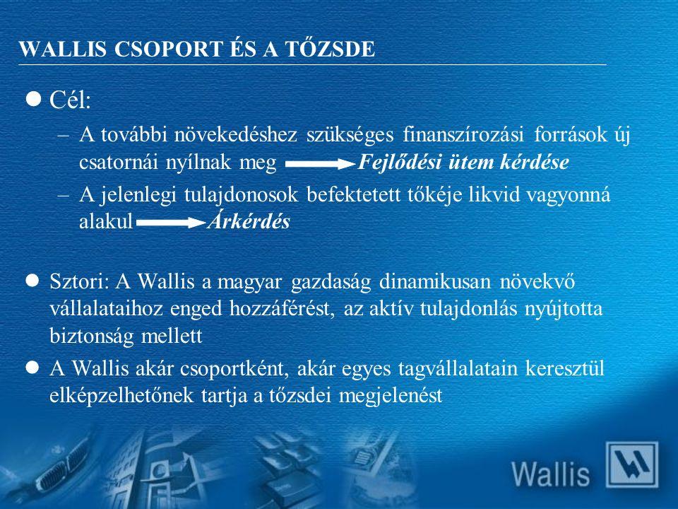 WALLIS CSOPORT ÉS A TŐZSDE Cél: –A további növekedéshez szükséges finanszírozási források új csatornái nyílnak meg Fejlődési ütem kérdése –A jelenlegi tulajdonosok befektetett tőkéje likvid vagyonná alakul Árkérdés Sztori: A Wallis a magyar gazdaság dinamikusan növekvő vállalataihoz enged hozzáférést, az aktív tulajdonlás nyújtotta biztonság mellett A Wallis akár csoportként, akár egyes tagvállalatain keresztül elképzelhetőnek tartja a tőzsdei megjelenést