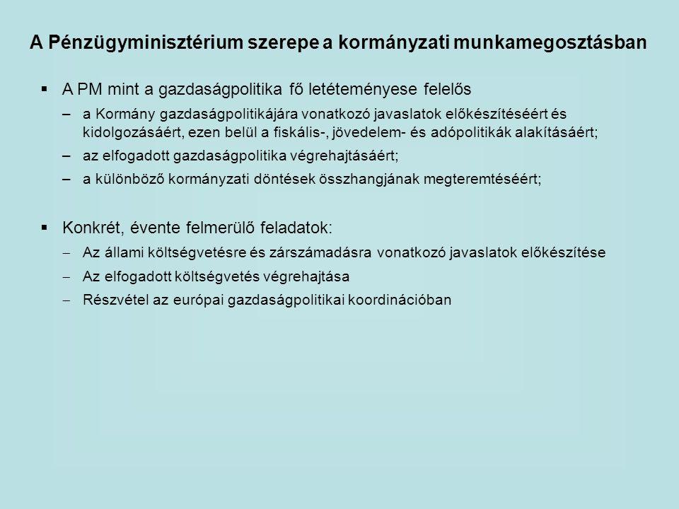 A Pénzügyminisztérium szerepe a kormányzati munkamegosztásban  A PM mint a gazdaságpolitika fő letéteményese felelős –a Kormány gazdaságpolitikájára vonatkozó javaslatok előkészítéséért és kidolgozásáért, ezen belül a fiskális-, jövedelem- és adópolitikák alakításáért; –az elfogadott gazdaságpolitika végrehajtásáért; –a különböző kormányzati döntések összhangjának megteremtéséért;  Konkrét, évente felmerülő feladatok:  Az állami költségvetésre és zárszámadásra vonatkozó javaslatok előkészítése  Az elfogadott költségvetés végrehajtása  Részvétel az európai gazdaságpolitikai koordinációban