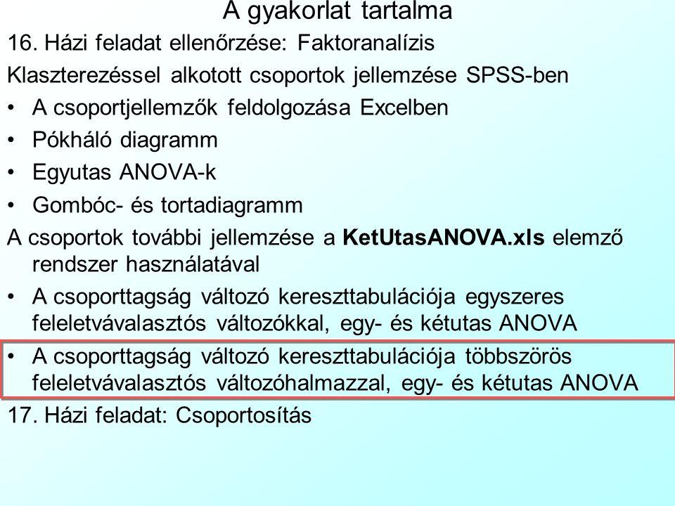 Az egyszeres feleletválasztós kereszttabulációk kezelése 4 Az ANOVA-k eredményei a következőképpen állnak elő: Sor/oszlop csoportok egyutas ANOVA-inak szignifikancia szintjei A két csoportosító változó közti kétutas ANOVA teljes hatás szignifikancia szintje A sor- és oszlopfaktorok elkülönített hatásainak szignifikancia szintjei A sor- és oszlopfaktorok közti kereszthatás szignifikancia szintje