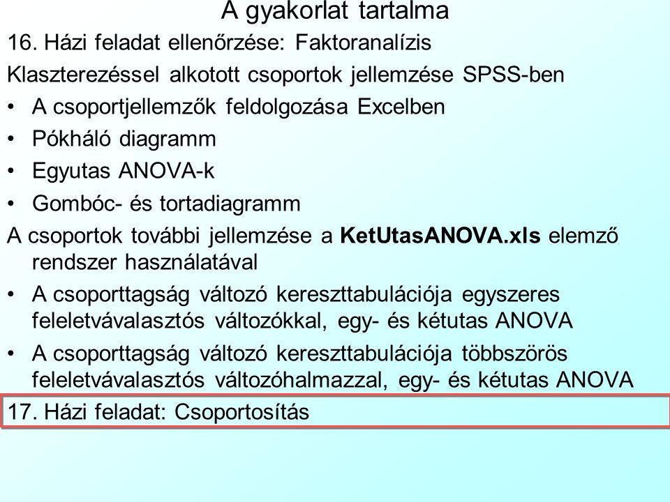 Többszörös feleletválasztós kereszttabulációk kezelése 6 Az ANOVA-k eredményei a következőképpen állnak elő: Sor/oszlop csoportok egyutas ANOVA-inak szignifikancia szintjei A két csoportosító változó közti kétutas ANOVA teljes hatás szignifikancia szintje A sor- és oszlopfaktorok elkülönített hatásainak szignifikancia szintjei A sor- és oszlopfaktorok közti kereszthatás