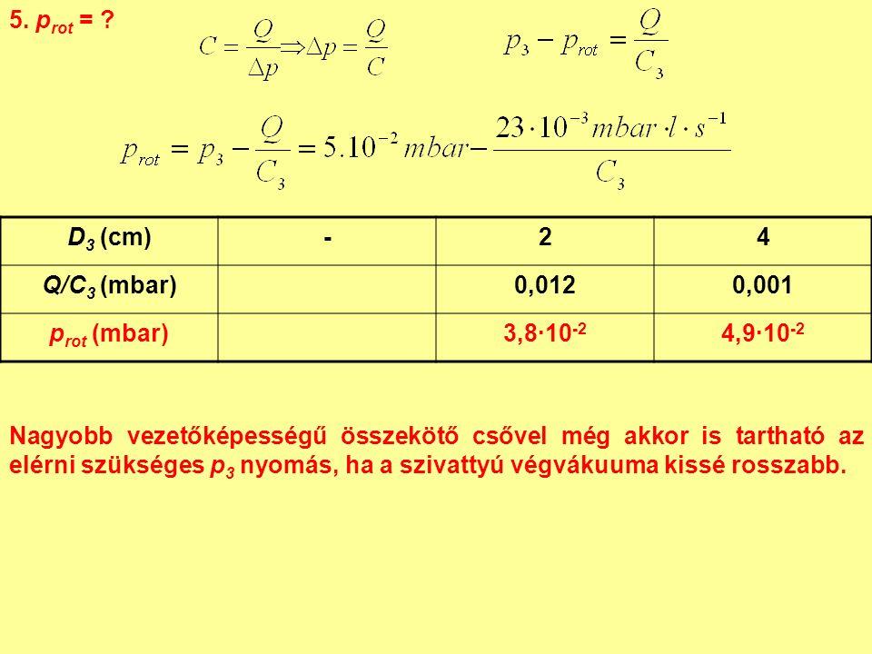 5. p rot = .