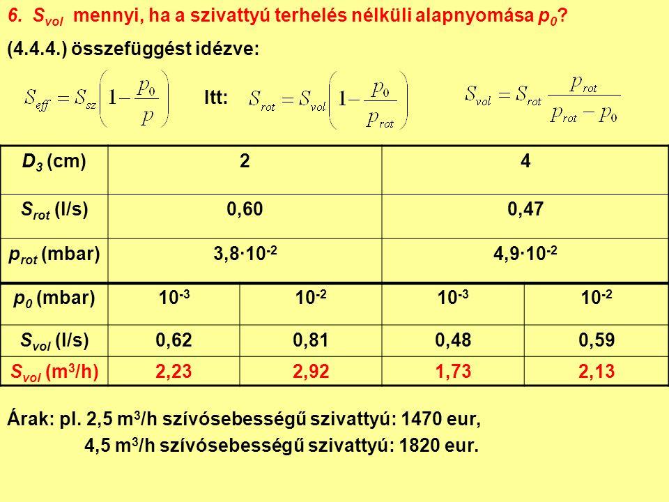 6.S vol mennyi, ha a szivattyú terhelés nélküli alapnyomása p 0 .