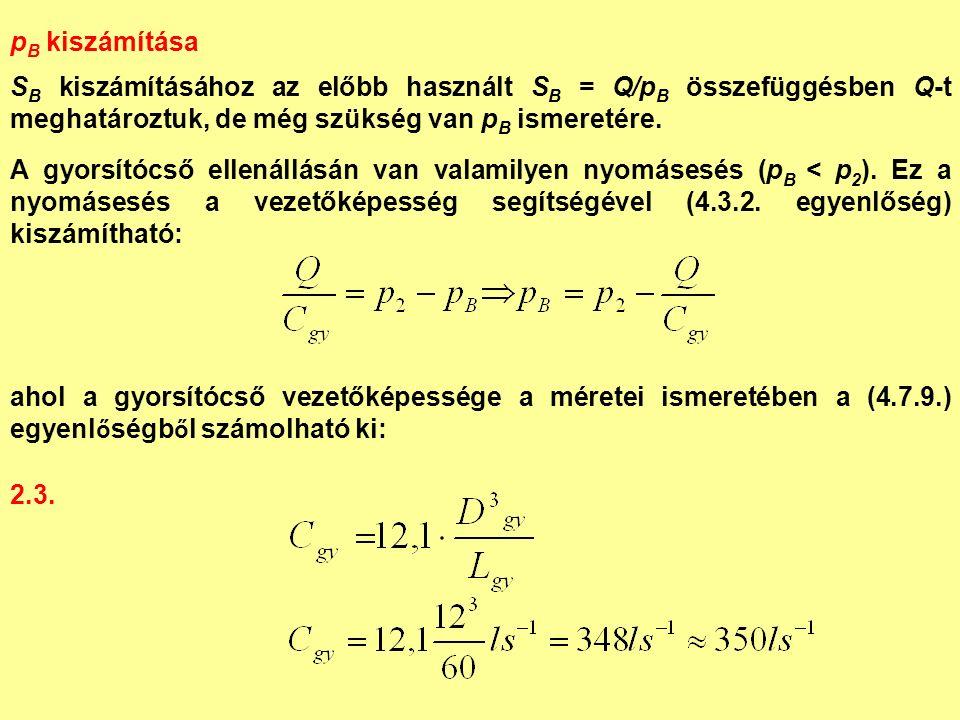 A gyorsítócső ellenállásán van valamilyen nyomásesés (p B < p 2 ).