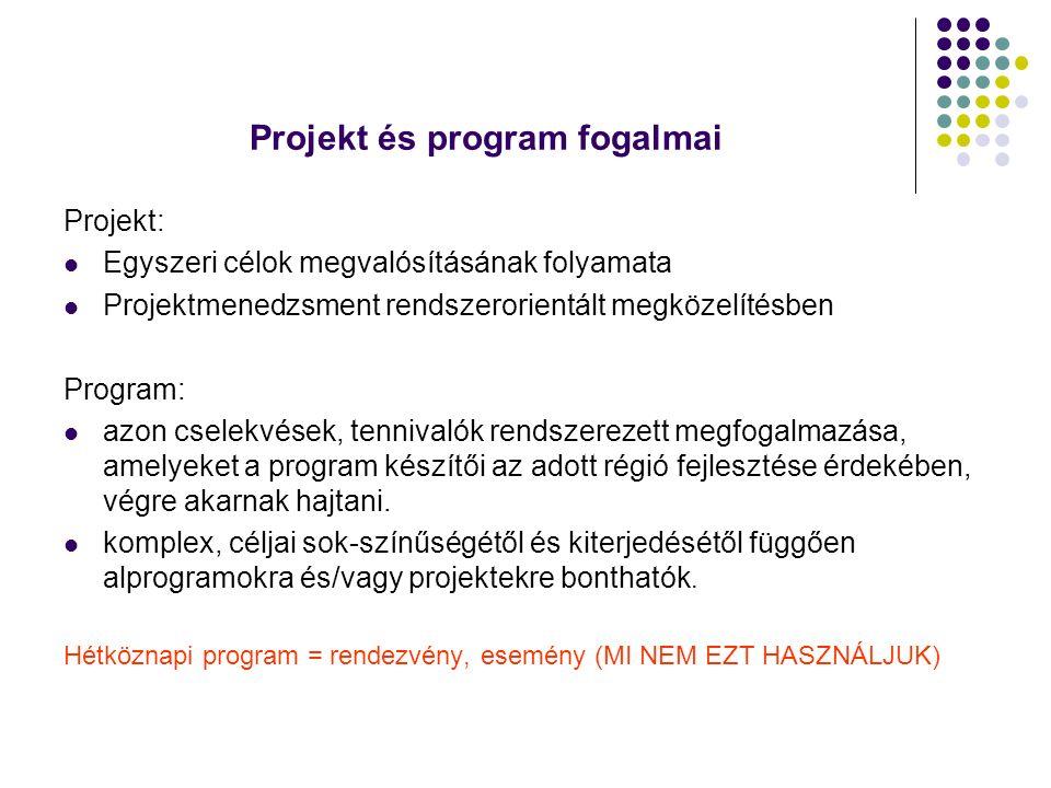 Projekt és program fogalmai Projekt: Egyszeri célok megvalósításának folyamata Projektmenedzsment rendszerorientált megközelítésben Program: azon cselekvések, tennivalók rendszerezett megfogalmazása, amelyeket a program készítői az adott régió fejlesztése érdekében, végre akarnak hajtani.