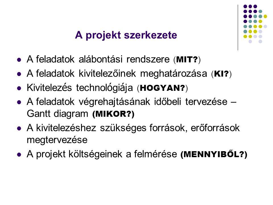 A projekt szerkezete A feladatok alábontási rendszere ( MIT? ) A feladatok kivitelezőinek meghatározása ( KI? ) Kivitelez é s technol ó gi á ja ( HOGY