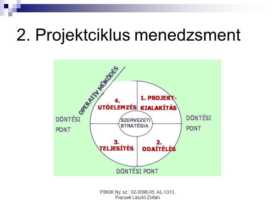 PBKIK Ny. sz.: 02-0098-05; AL-1313, Piacsek László Zoltán 2. Projektciklus menedzsment