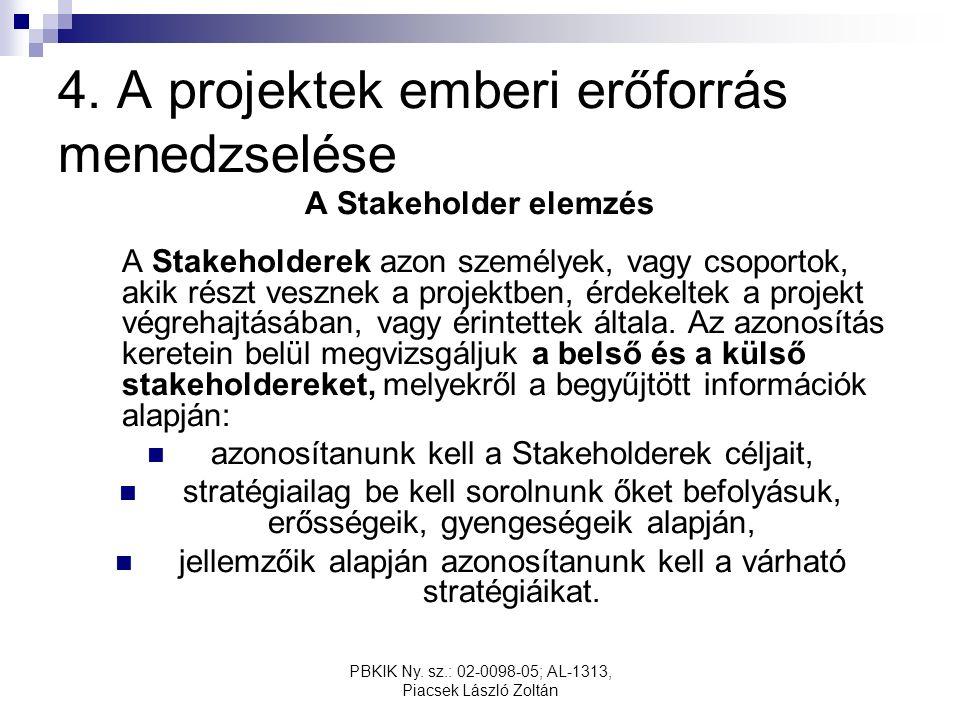 PBKIK Ny. sz.: 02-0098-05; AL-1313, Piacsek László Zoltán 4.
