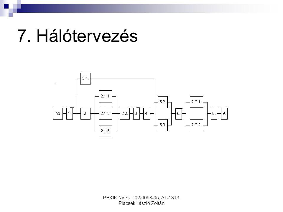 PBKIK Ny. sz.: 02-0098-05; AL-1313, Piacsek László Zoltán 7. Hálótervezés