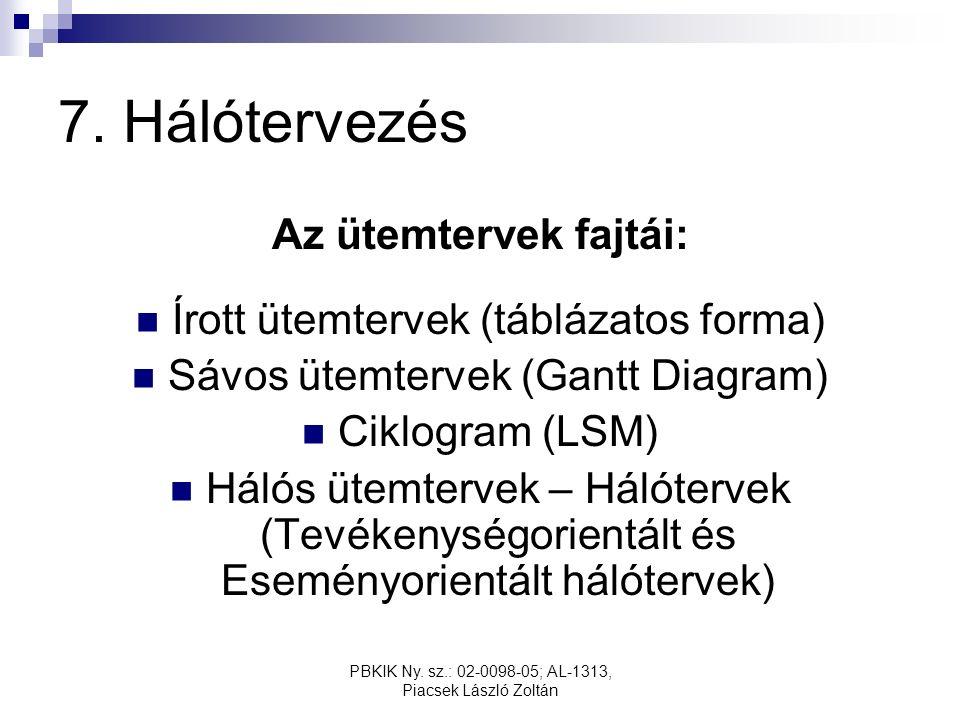 PBKIK Ny. sz.: 02-0098-05; AL-1313, Piacsek László Zoltán 7.