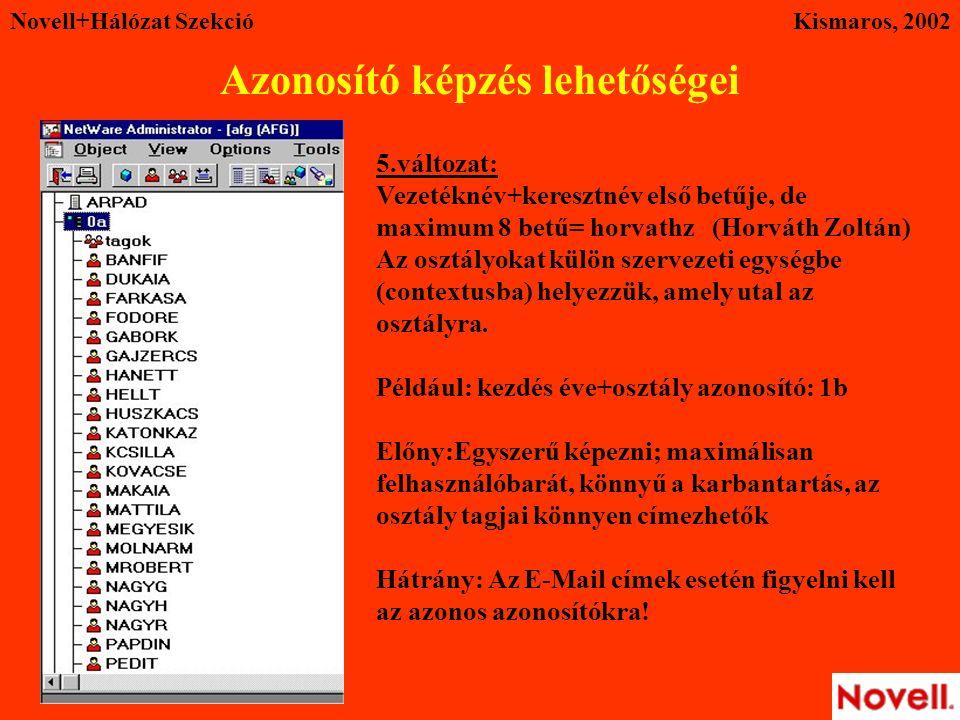 Novell+Hálózat SzekcióKismaros, 2002 Azonosító képzés lehetőségei 5.változat: Vezetéknév+keresztnév első betűje, de maximum 8 betű= horvathz (Horváth