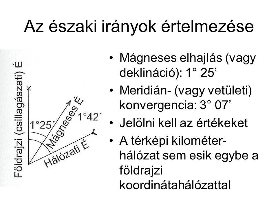Az északi irányok értelmezése Mágneses elhajlás (vagy deklináció): 1° 25' Meridián- (vagy vetületi) konvergencia: 3° 07' Jelölni kell az értékeket A térképi kilométer- hálózat sem esik egybe a földrajzi koordinátahálózattal