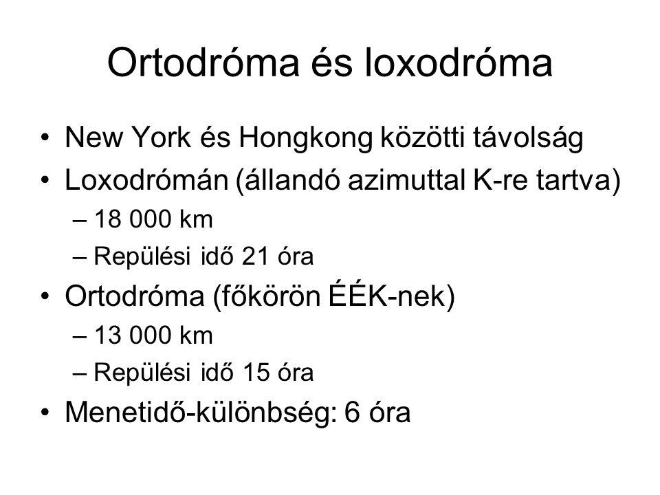 Ortodróma és loxodróma New York és Hongkong közötti távolság Loxodrómán (állandó azimuttal K-re tartva) –18 000 km –Repülési idő 21 óra Ortodróma (főkörön ÉÉK-nek) –13 000 km –Repülési idő 15 óra Menetidő-különbség: 6 óra