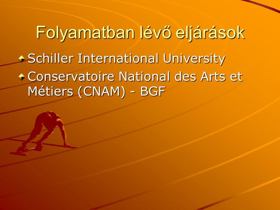 Folyamatban lévő eljárások Schiller International University Conservatoire National des Arts et Métiers (CNAM) - BGF