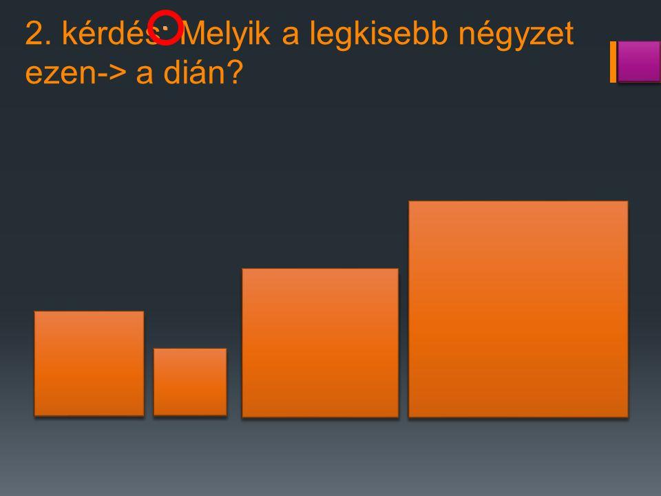 2. kérdés: Melyik a legkisebb négyzet ezen-> a dián?