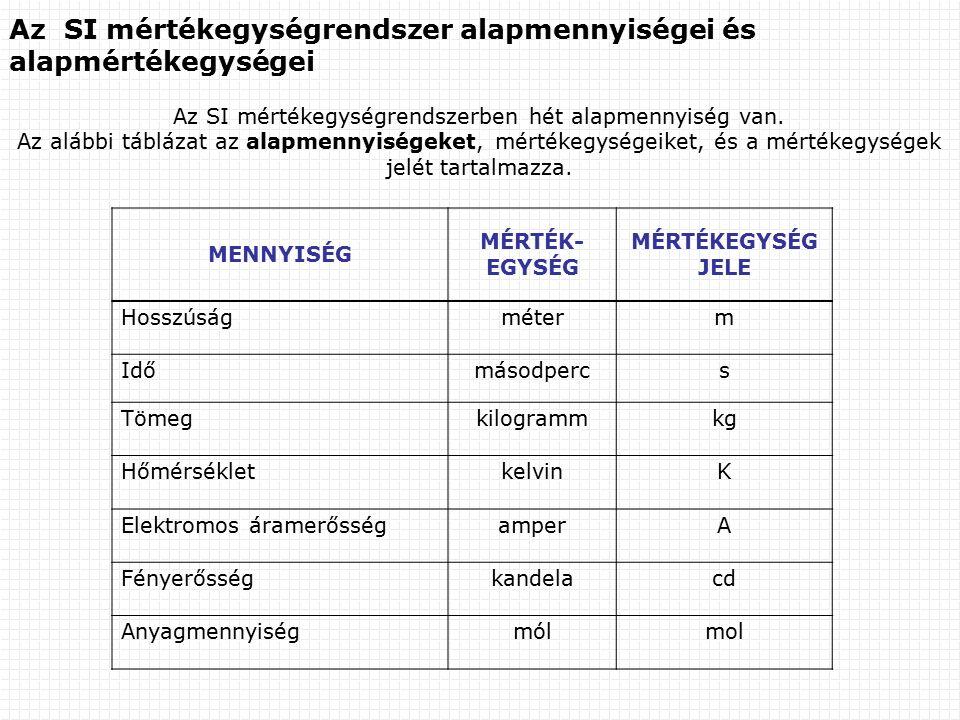 MENNYISÉG MÉRTÉK- EGYSÉG MÉRTÉKEGYSÉG JELE Hosszúságméterm Időmásodpercs Tömegkilogrammkg HőmérsékletkelvinK Elektromos áramerősségamperA Fényerősségkandelacd Anyagmennyiségmólmol Az SI mértékegységrendszer alapmennyiségei és alapmértékegységei Az SI mértékegységrendszerben hét alapmennyiség van.