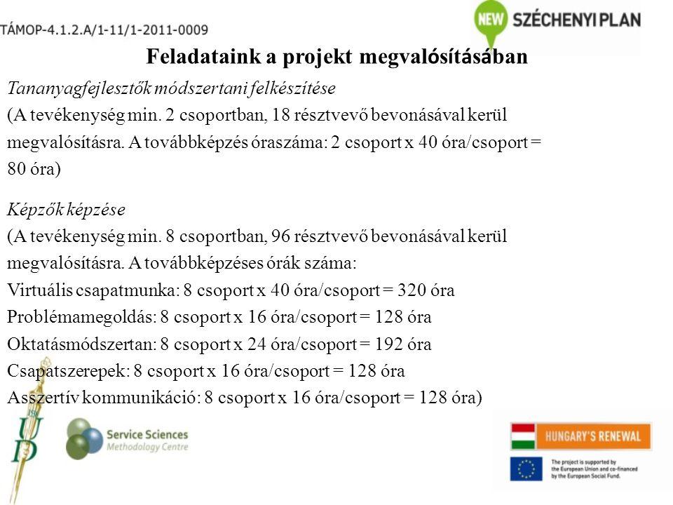 Feladataink a projekt megval ó s í t á s á ban Tananyagfejlesztők módszertani felkészítése (A tevékenység min. 2 csoportban, 18 résztvevő bevonásával