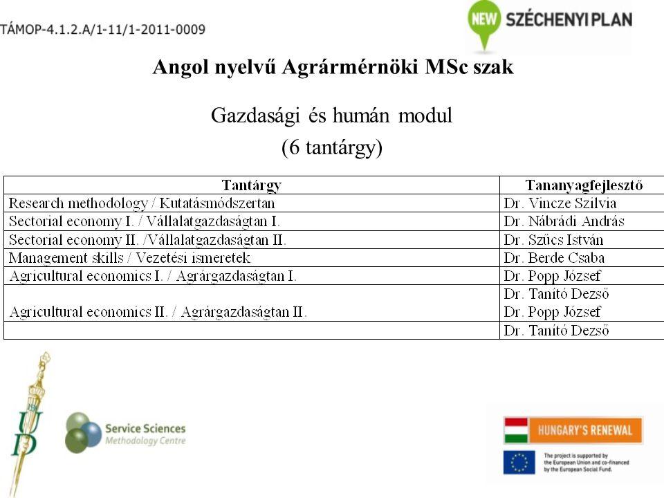 Angol nyelvű Agrármérnöki MSc szak Gazdasági és humán modul (6 tantárgy)