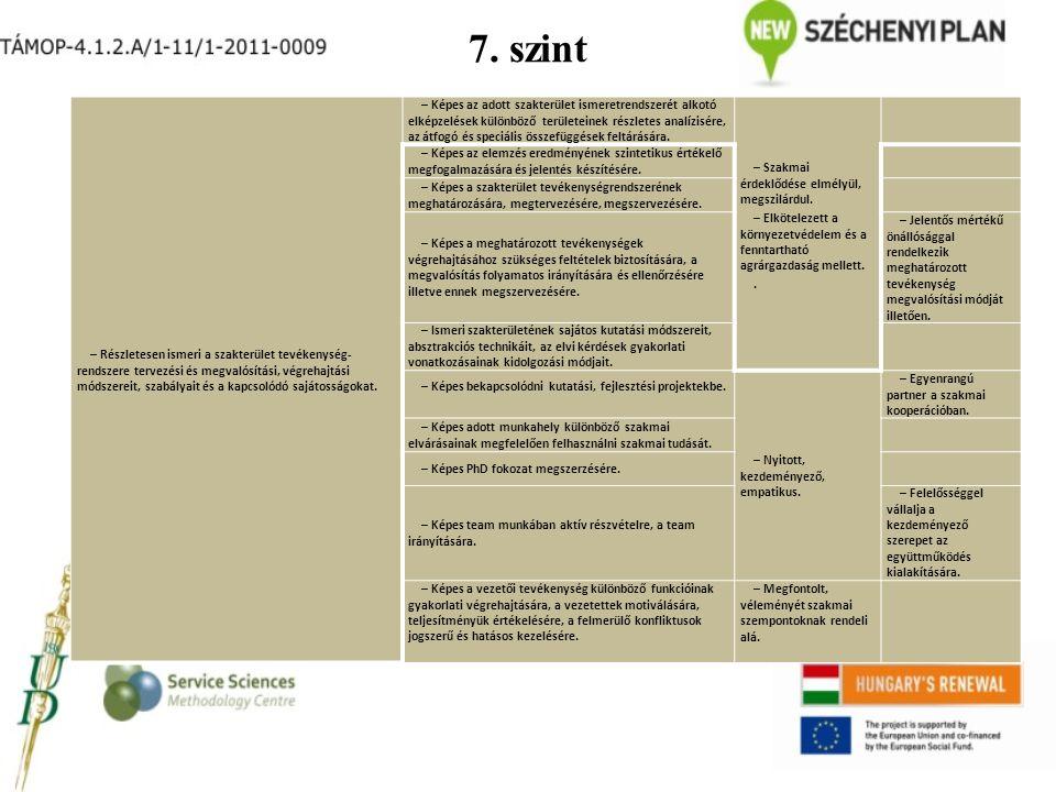 7. szint – Részletesen ismeri a szakterület tevékenység- rendszere tervezési és megvalósítási, végrehajtási módszereit, szabályait és a kapcsolódó saj