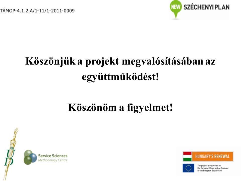 Köszönjük a projekt megvalósításában az együttműködést! Köszönöm a figyelmet!