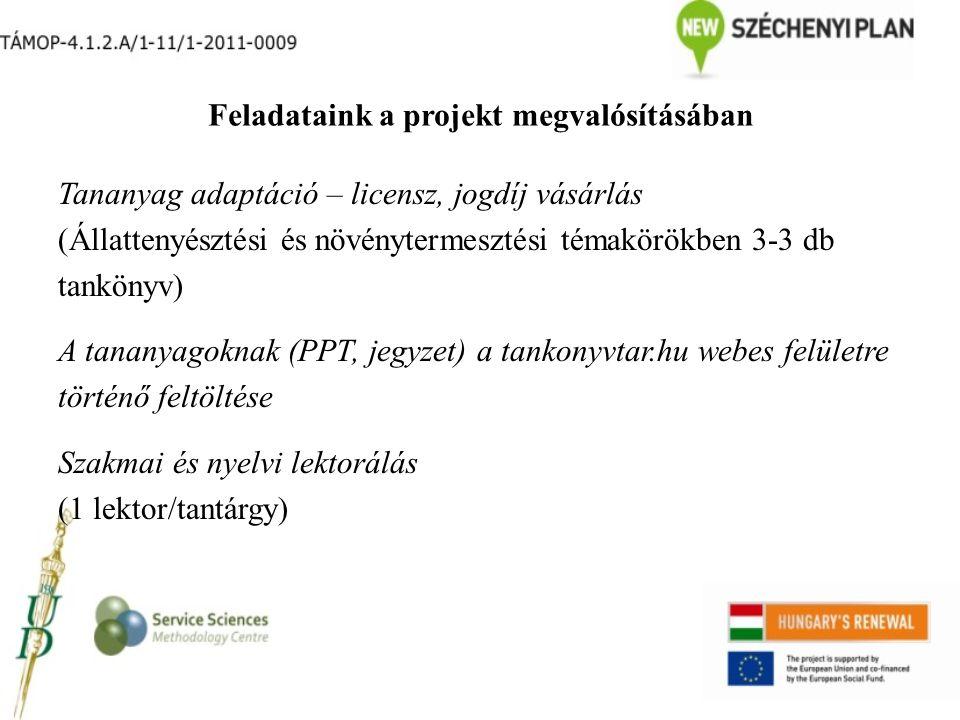 Feladataink a projekt megvalósításában Tananyag adaptáció – licensz, jogdíj vásárlás (Állattenyésztési és növénytermesztési témakörökben 3-3 db tankönyv) A tananyagoknak (PPT, jegyzet) a tankonyvtar.hu webes felületre történő feltöltése Szakmai és nyelvi lektorálás (1 lektor/tantárgy)