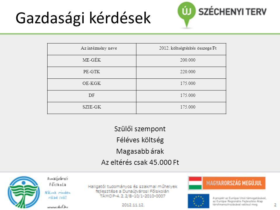 Gazdasági kérdések Szülői szempont Féléves költség Magasabb árak Az eltérés csak 45.000 Ft Az intézmény neve2012. költségtérítés összege/Ft ME-GÉK200.