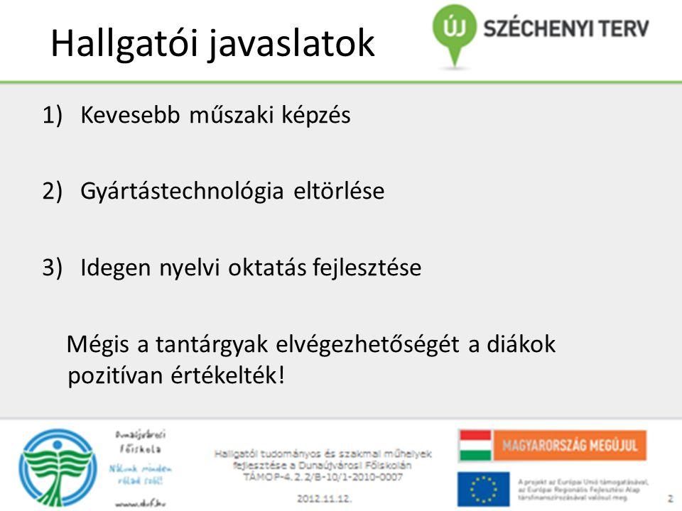 1)Kevesebb műszaki képzés 2)Gyártástechnológia eltörlése 3)Idegen nyelvi oktatás fejlesztése Mégis a tantárgyak elvégezhetőségét a diákok pozitívan ér