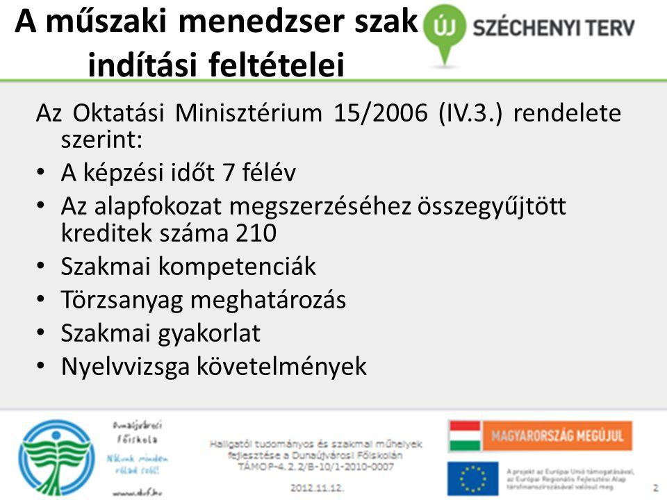 A műszaki menedzser szak indítási feltételei Az Oktatási Minisztérium 15/2006 (IV.3.) rendelete szerint: A képzési időt 7 félév Az alapfokozat megszer