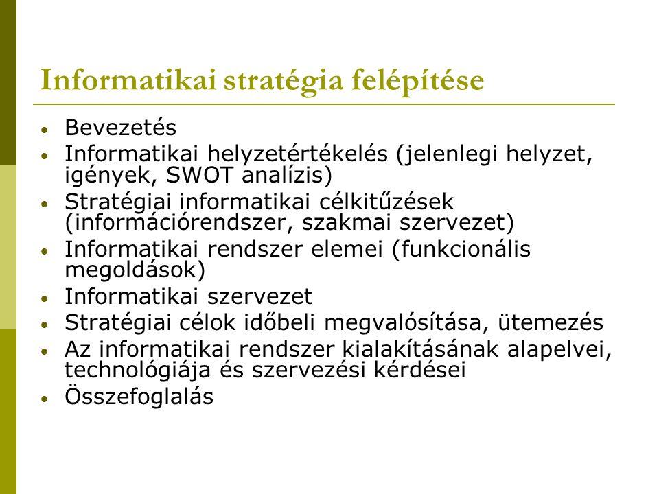 Informatikai stratégia felépítése Bevezetés Informatikai helyzetértékelés (jelenlegi helyzet, igények, SWOT analízis) Stratégiai informatikai célkitűzések (információrendszer, szakmai szervezet) Informatikai rendszer elemei (funkcionális megoldások) Informatikai szervezet Stratégiai célok időbeli megvalósítása, ütemezés Az informatikai rendszer kialakításának alapelvei, technológiája és szervezési kérdései Összefoglalás
