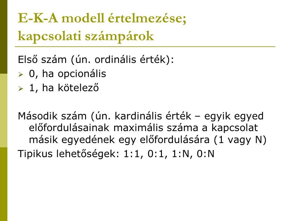 E-K-A modell értelmezése; kapcsolati számpárok Első szám (ún.